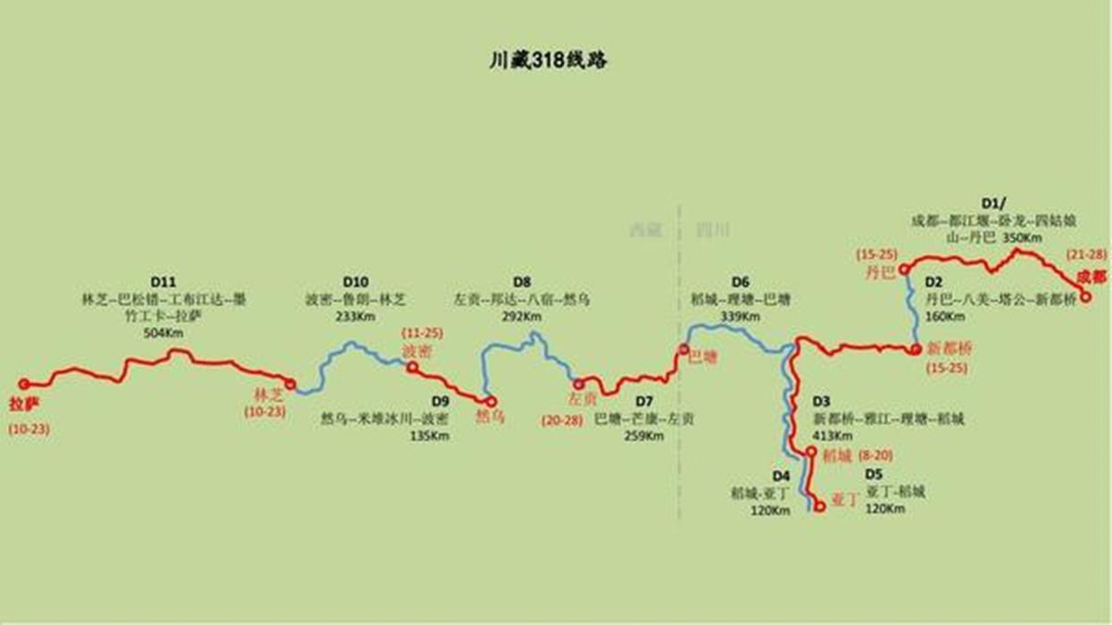川藏线地图.jpg